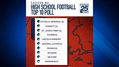 No. 9 Milford joins Top 10 Poll after narrow win over Mansfield
