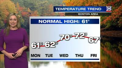 Boston 25 Monday morning weather forecast