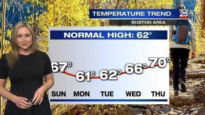 Boston 25 Sunday morning weather forecast
