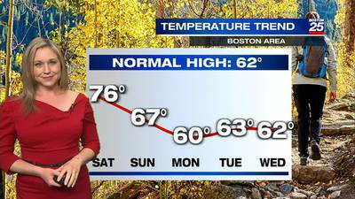 Boston 25 Saturday afternoon weather forecast