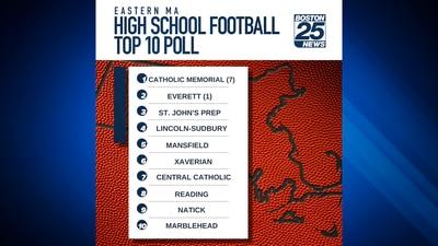 Catholic Memorial reclaims top spot in Boston 25 High School Football Top 10 Poll