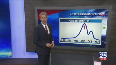 What is the climatological peak of hurricane season?