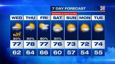 Boston 25 Tuesday evening weather forecast